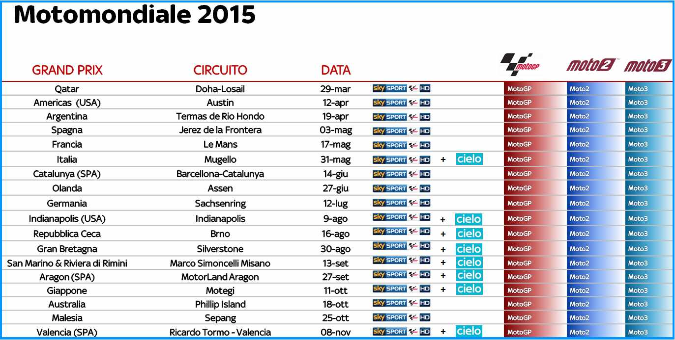 Calendario F1 HD e Moto GP in tv - Sky Sport F1 HD / Sky ...