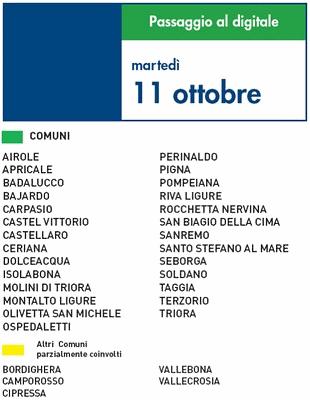 Switch off Liguria: le date comune per comune