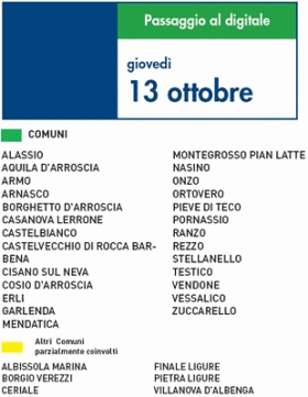 Giovedì 13 Ottobre | Digitale terrestre: Dtti.it