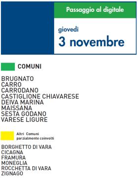 Giovedi 3 Novembre | Digitale terrestre: Dtti.it