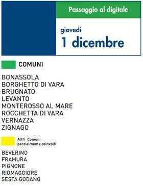 Giovedì 1 Dicembre | Digitale terrestre: Dtti.it