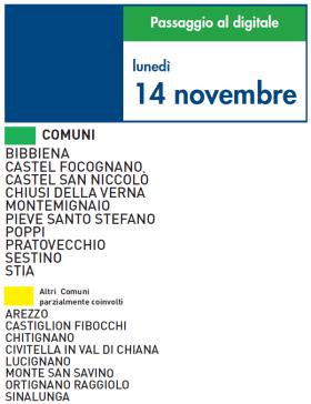 Lunedi 14 Novembre | Digitale terrestre: Dtti.it