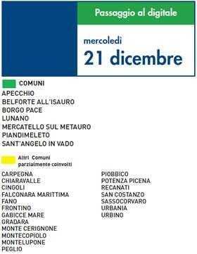 Mercoledi 21 Dicembre | Digitale terrestre: Dtti.it