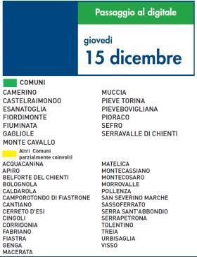 Giovedi 15 Dicembre   Digitale terrestre: Dtti.it