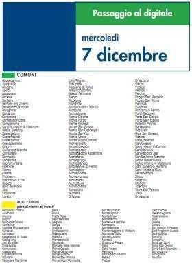 Mercoledi 7 Dicembre | Digitale terrestre: Dtti.it