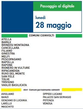 Switch Off 28 Maggio | Digitale terrestre: Dtti.it