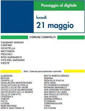 Switch Off Lunedì 21 Maggio | Digitale terrestre: Dtti.it