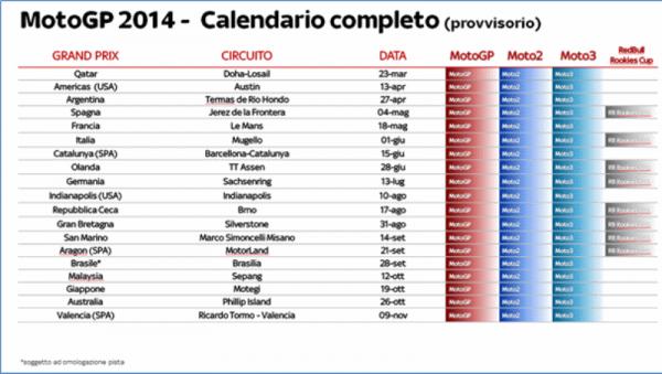 Motomondiale 2014, tutto su Sky live e in HD i dettagli dei canali e del team