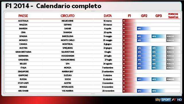Sta per ripartire il Mondiale di Formula 1 su Sky: il calendario dei GP | Digitale terrestre: Dtti.it