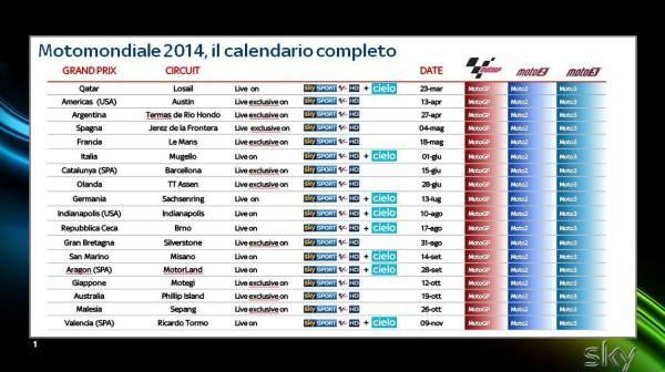 Tutto il Motomondiale su Sky, il calendario 2014 dei Moto GP