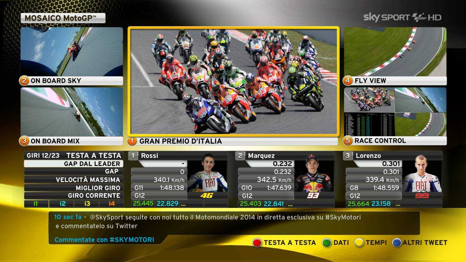 Tutto il Motomondiale su Sky, il calendario 2014 dei Moto GP | Digitale terrestre: Dtti.it