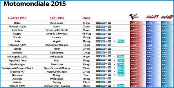 Calendario F1 HD e Moto GP in tv - Sky Sport F1 HD / Sky Sport MotoGP HD: il 15 marzo riparte la stagione dei motori