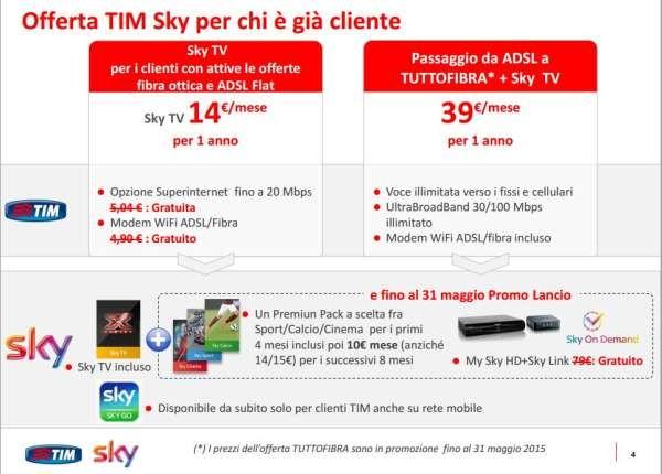 TIM Sky: nasce la tv via fibra