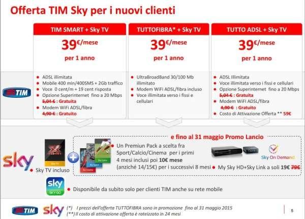 prezzi-sky-tim-non-clienti
