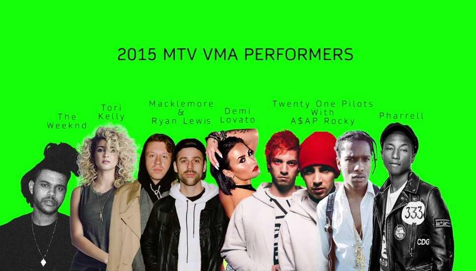 MTV VMA 2015 i performer: diretta il 31 Agosto e poi sottotitolata il 1 Settembre su MTV Next